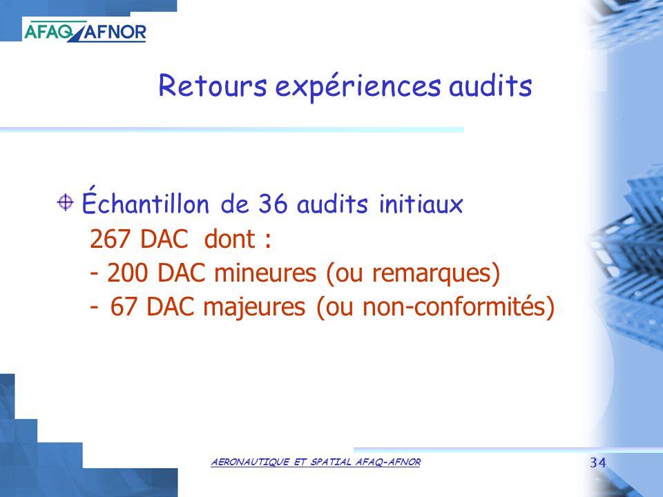 AERONAUTIQUE ET SPATIAL AFAQ-AFNOR 34 Retours expériences audits Échantillon de 36 audits initiaux 267 DAC dont : - 200 DAC mineures (ou remarques) -67 DAC majeures (ou non-conformités)
