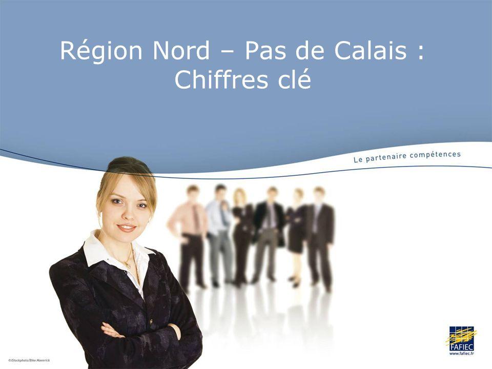 Région Nord – Pas de Calais : Chiffres clé