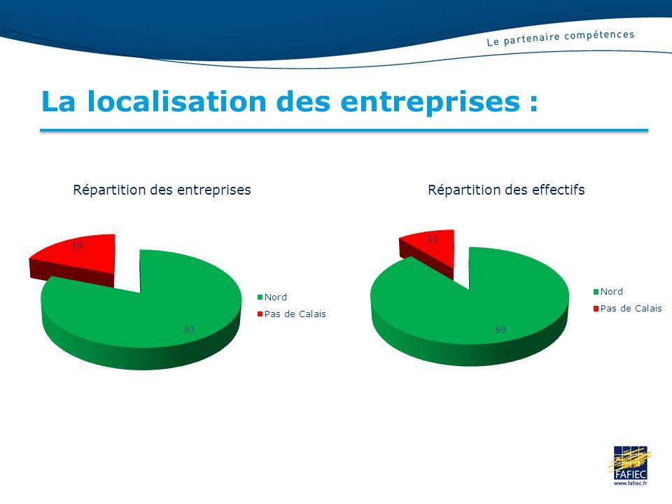 La localisation des entreprises : Répartition des entreprisesRépartition des effectifs
