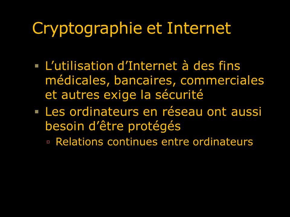 Nombre de clés pour la cryptographie à clé secrète N=2, C=1 N=3, C=3 N = 5, C = 10 N=4, C=6 N = 6, C = 15 N = 7, C = 21 N = 10, C = 45 N = 1000, C = 499 500 C = n (n-1) / 2