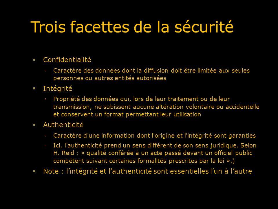 Fonctionnement de SSL 1.