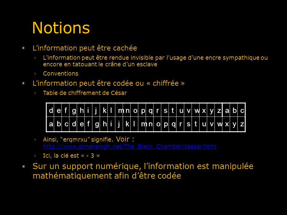 La fréquence des lettres Comme le chiffrement de César noffre que 25 clés, il est facile à décrypter La fréquence des lettres peut être analysée, par exemple, en anglais Illustration, voir le site de Simon Singh http://www.simonsingh.net/The_Black_Chamber/fre quencyanalysis.html http://www.simonsingh.net/The_Black_Chamber/fre quencyanalysis.html LettreFréquence E131.05 T104.68 A81.51 O79.95 N70.98 R68.32 I63.45 S61.01 H52.59 D37.88 L33.89 F29.24 C27.58 M25.36 U24.59 G19.94 Y19.82