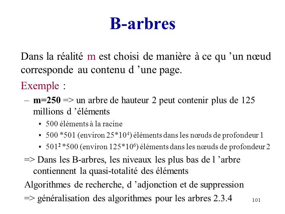 101 B-arbres Dans la réalité m est choisi de manière à ce qu un nœud corresponde au contenu d une page. Exemple : –m=250 => un arbre de hauteur 2 peut
