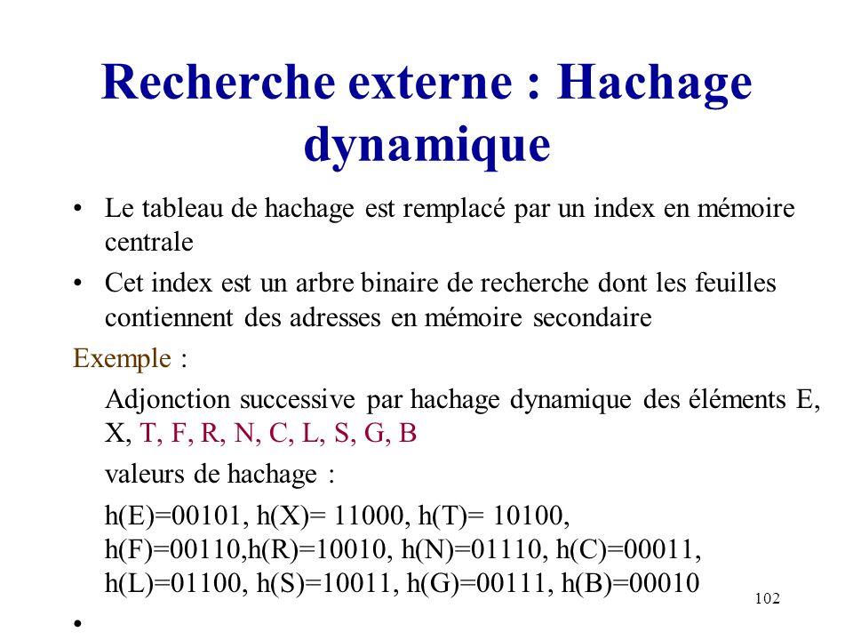 102 Recherche externe : Hachage dynamique Le tableau de hachage est remplacé par un index en mémoire centrale Cet index est un arbre binaire de recher
