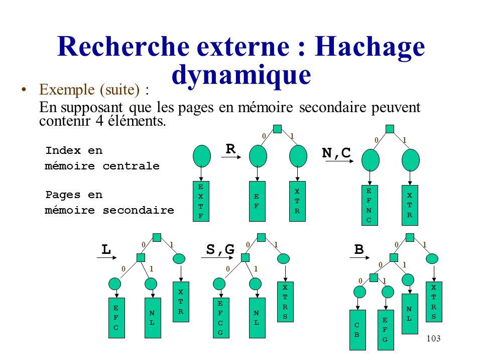 103 Recherche externe : Hachage dynamique Exemple (suite) : En supposant que les pages en mémoire secondaire peuvent contenir 4 éléments. 1 EXTFEXTF 0
