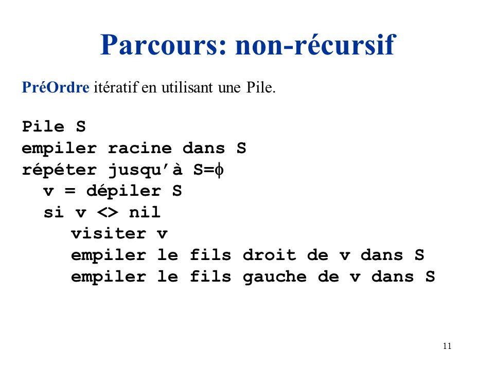11 PréOrdre itératif en utilisant une Pile. Pile S empiler racine dans S répéter jusquà S= v = dépiler S si v <> nil visiter v empiler le fils droit d