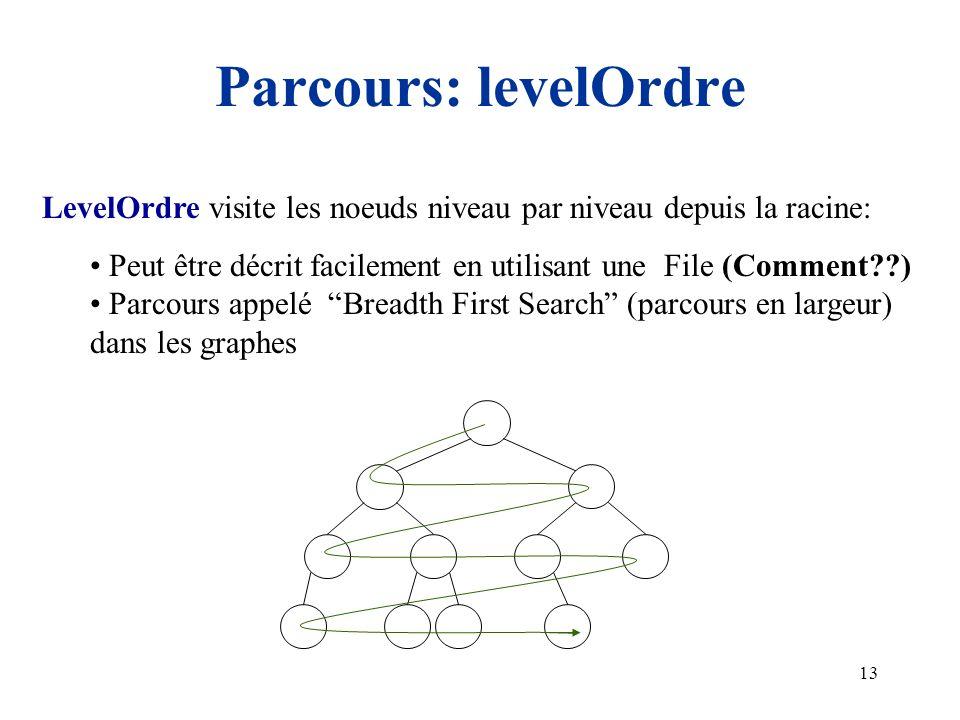 13 Parcours: levelOrdre LevelOrdre visite les noeuds niveau par niveau depuis la racine: Peut être décrit facilement en utilisant une File (Comment??)