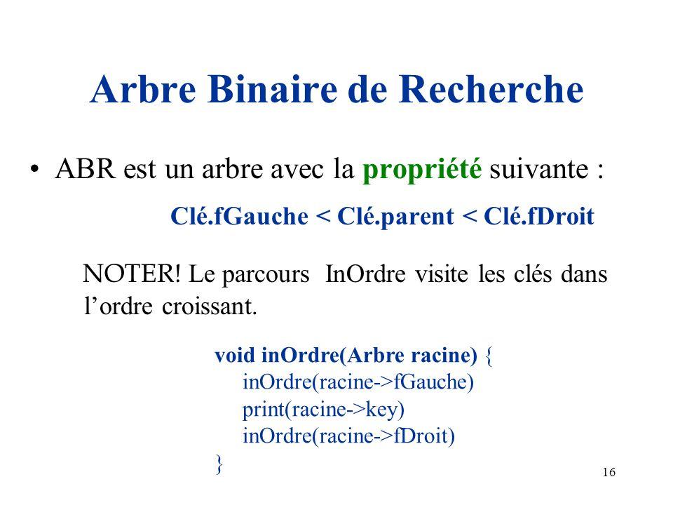 16 Arbre Binaire de Recherche ABR est un arbre avec la propriété suivante : Clé.fGauche < Clé.parent < Clé.fDroit NOTER! Le parcours InOrdre visite le