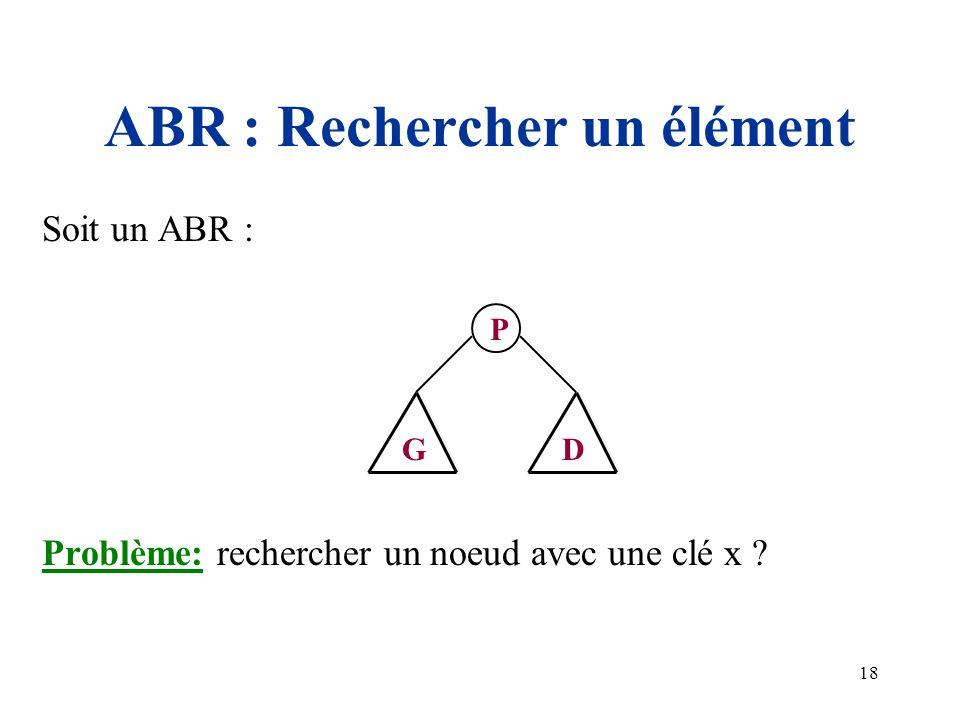 18 ABR : Rechercher un élément Soit un ABR : Problème: rechercher un noeud avec une clé x ? G P D