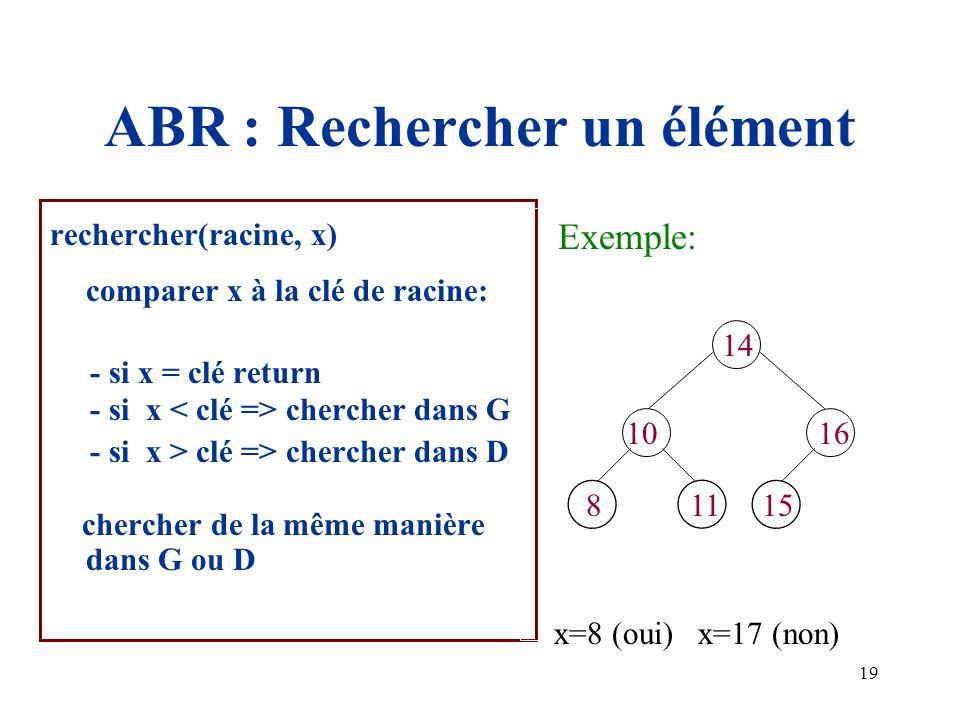 19 ABR : Rechercher un élément rechercher(racine, x) comparer x à la clé de racine: - si x = clé return - si x chercher dans G - si x > clé => cherche