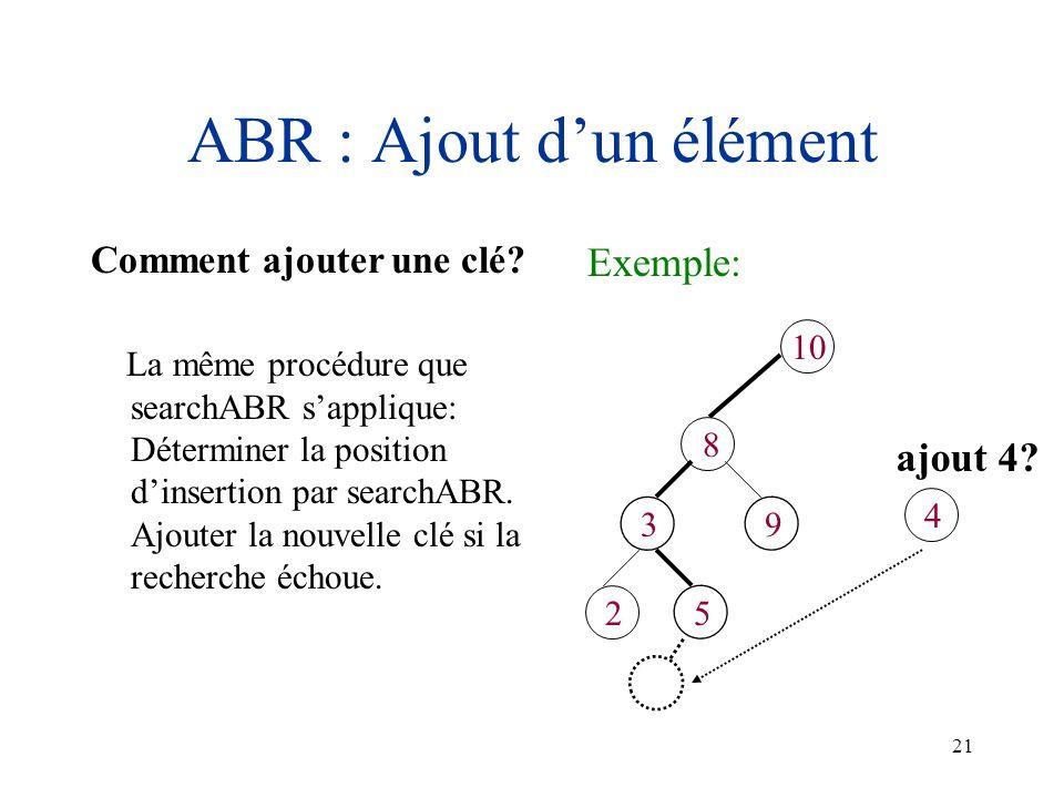 21 ABR : Ajout dun élément Comment ajouter une clé? La même procédure que searchABR sapplique: Déterminer la position dinsertion par searchABR. Ajoute