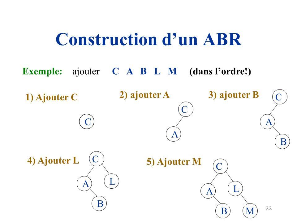 22 Construction dun ABR Exemple: ajouter C A B L M (dans lordre!) 1) Ajouter C C 2) ajouter A C A 3) ajouter B C A B 4) Ajouter L C A B L 5) Ajouter M