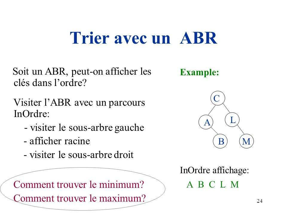 24 Trier avec un ABR Soit un ABR, peut-on afficher les clés dans lordre? Visiter lABR avec un parcours InOrdre: - visiter le sous-arbre gauche - affic