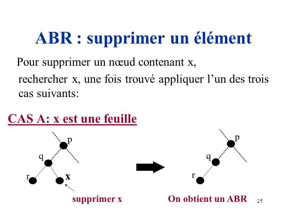 25 ABR : supprimer un élément Pour supprimer un nœud contenant x, rechercher x, une fois trouvé appliquer lun des trois cas suivants: CAS A: x est une