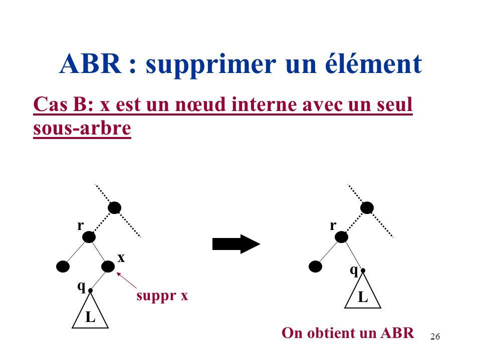 26 ABR : supprimer un élément Cas B: x est un nœud interne avec un seul sous-arbre L x q r suppr x L q r On obtient un ABR