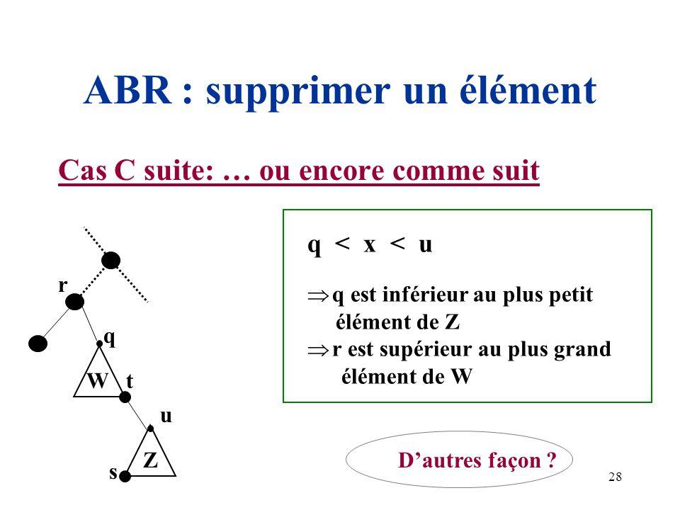 28 ABR : supprimer un élément Cas C suite: … ou encore comme suit W q r Z s u t q < x < u q est inférieur au plus petit élément de Z r est supérieur a