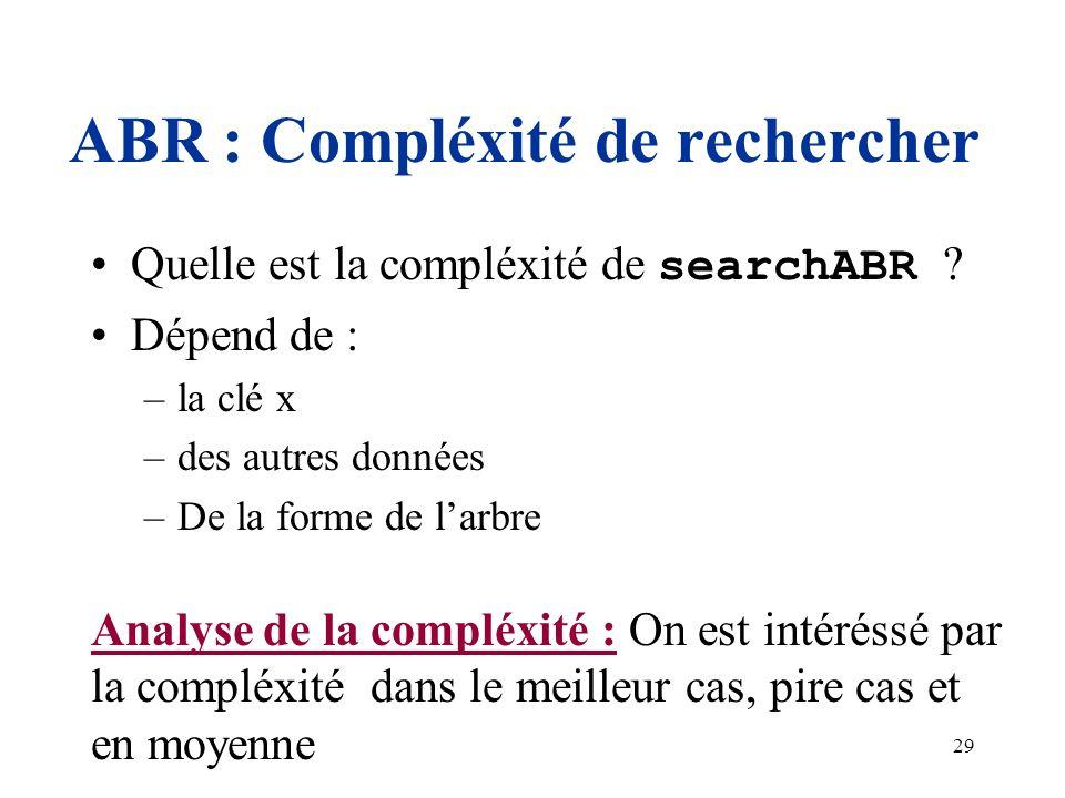 29 ABR : Compléxité de rechercher Quelle est la compléxité de searchABR ? Dépend de : –la clé x –des autres données –De la forme de larbre Analyse de