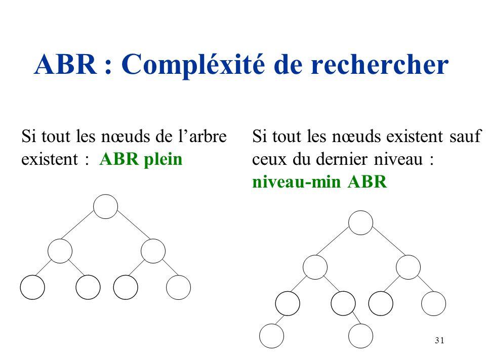 31 ABR : Compléxité de rechercher Si tout les nœuds de larbre existent : ABR plein Si tout les nœuds existent sauf ceux du dernier niveau : niveau-min