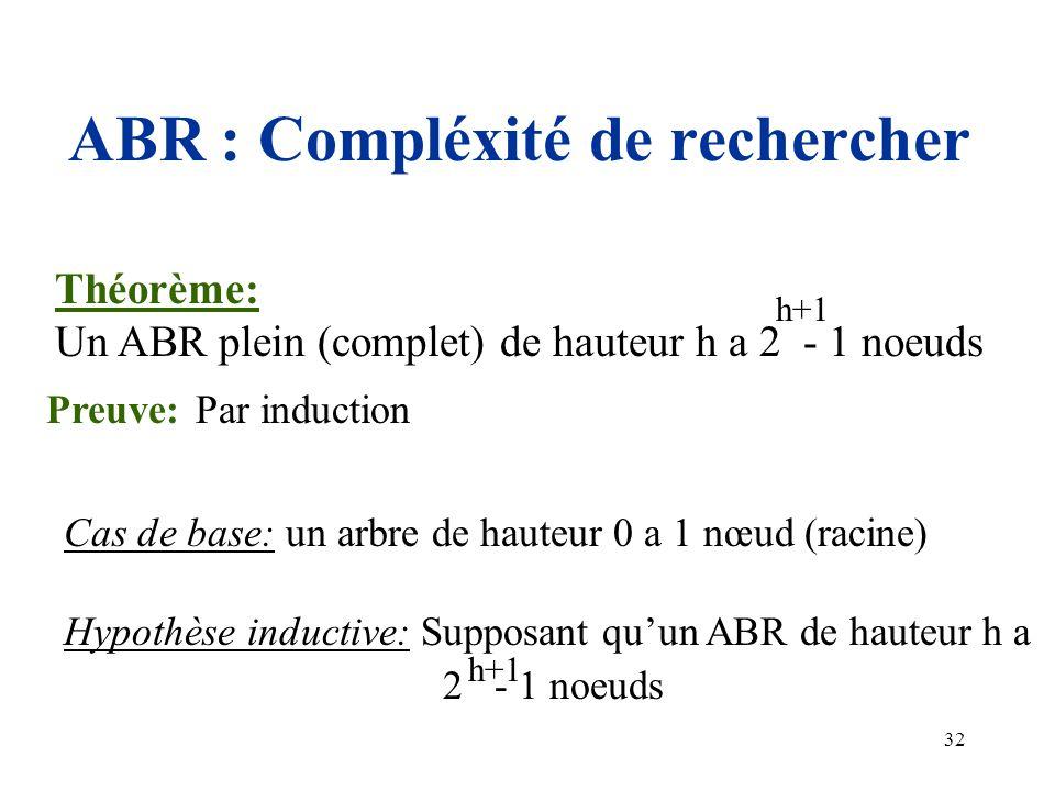 32 ABR : Compléxité de rechercher Théorème: Un ABR plein (complet) de hauteur h a 2 - 1 noeuds Preuve:Par induction Cas de base: un arbre de hauteur 0