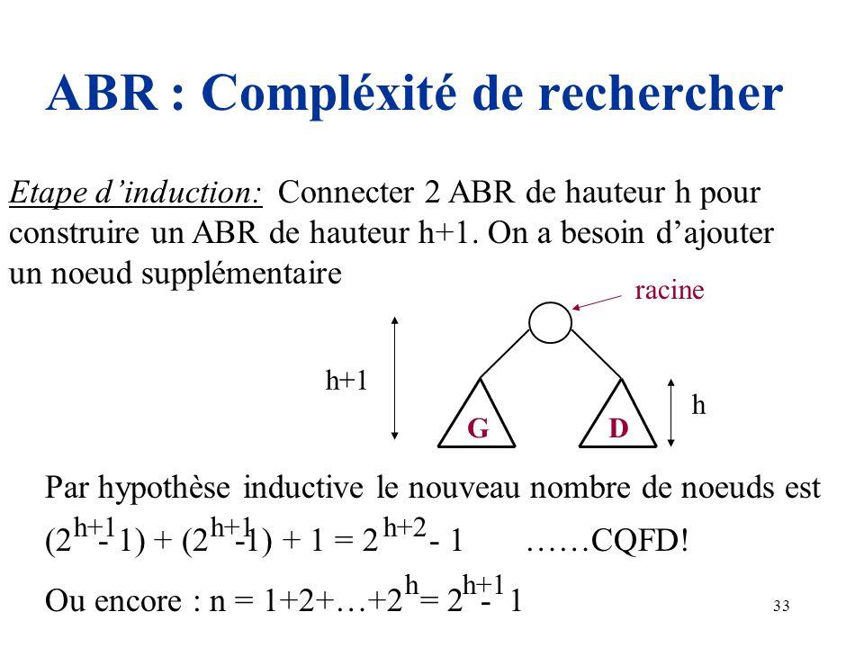 33 ABR : Compléxité de rechercher Etape dinduction: Connecter 2 ABR de hauteur h pour construire un ABR de hauteur h+1. On a besoin dajouter un noeud