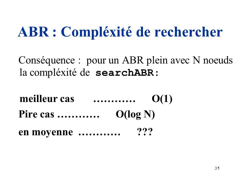 35 Conséquence : pour un ABR plein avec N noeuds la compléxité de searchABR: meilleur cas ………… O(1) Pire cas ………… O(log N) en moyenne ………… ??? ABR : C