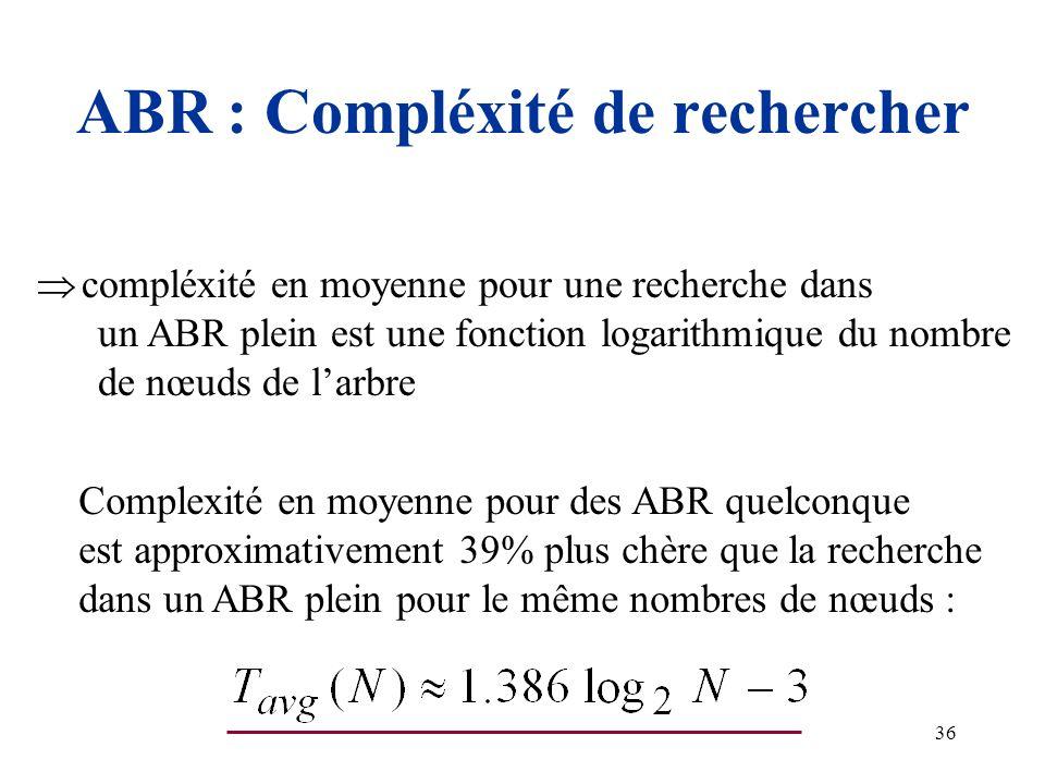 36 ABR : Compléxité de rechercher compléxité en moyenne pour une recherche dans un ABR plein est une fonction logarithmique du nombre de nœuds de larb