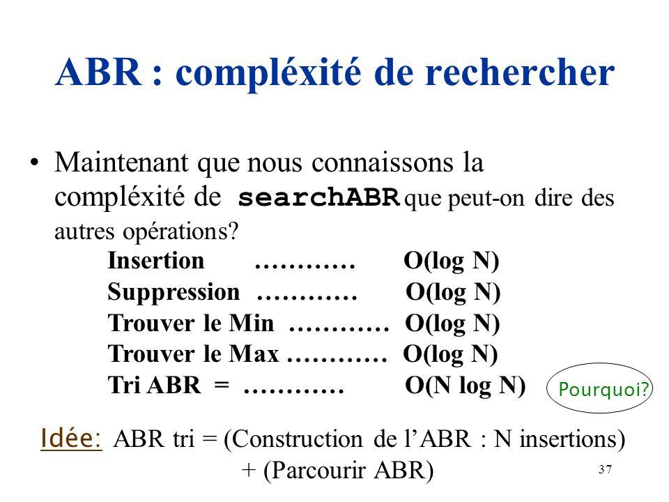 37 Maintenant que nous connaissons la compléxité de searchABR que peut-on dire des autres opérations? ABR : compléxité de rechercher Insertion ………… O(