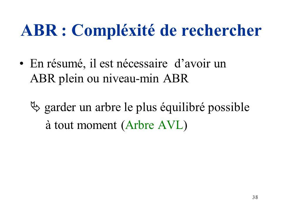 38 En résumé, il est nécessaire davoir un ABR plein ou niveau-min ABR garder un arbre le plus équilibré possible à tout moment (Arbre AVL) ABR : Compl