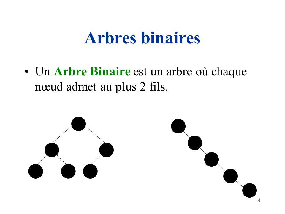 4 Arbres binaires Un Arbre Binaire est un arbre où chaque nœud admet au plus 2 fils.