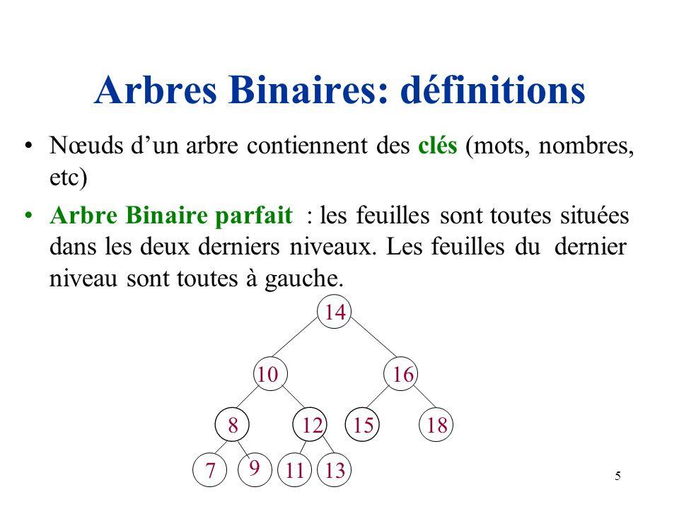 5 Arbres Binaires: définitions Nœuds dun arbre contiennent des clés (mots, nombres, etc) Arbre Binaire parfait : les feuilles sont toutes situées dans