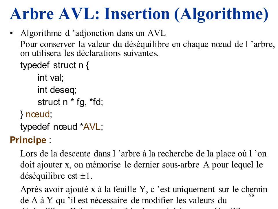 58 Arbre AVL: Insertion (Algorithme) Algorithme d adjonction dans un AVL Pour conserver la valeur du déséquilibre en chaque nœud de l arbre, on utilis