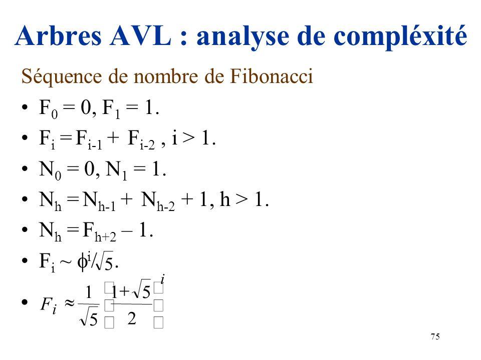 75 Arbres AVL : analyse de compléxité Séquence de nombre de Fibonacci F 0 = 0, F 1 = 1. F i = F i-1 + F i-2, i > 1. N 0 = 0, N 1 = 1. N h = N h-1 + N