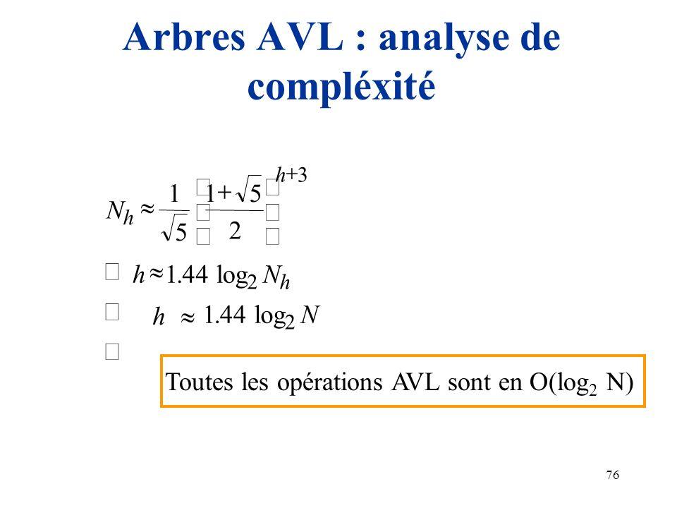 76 Arbres AVL : analyse de compléxité N Nh N h h h 2 2 3 log44.1 log44.1 2 51 5 1 Toutes les opérations AVL sont en O(log 2 N) h
