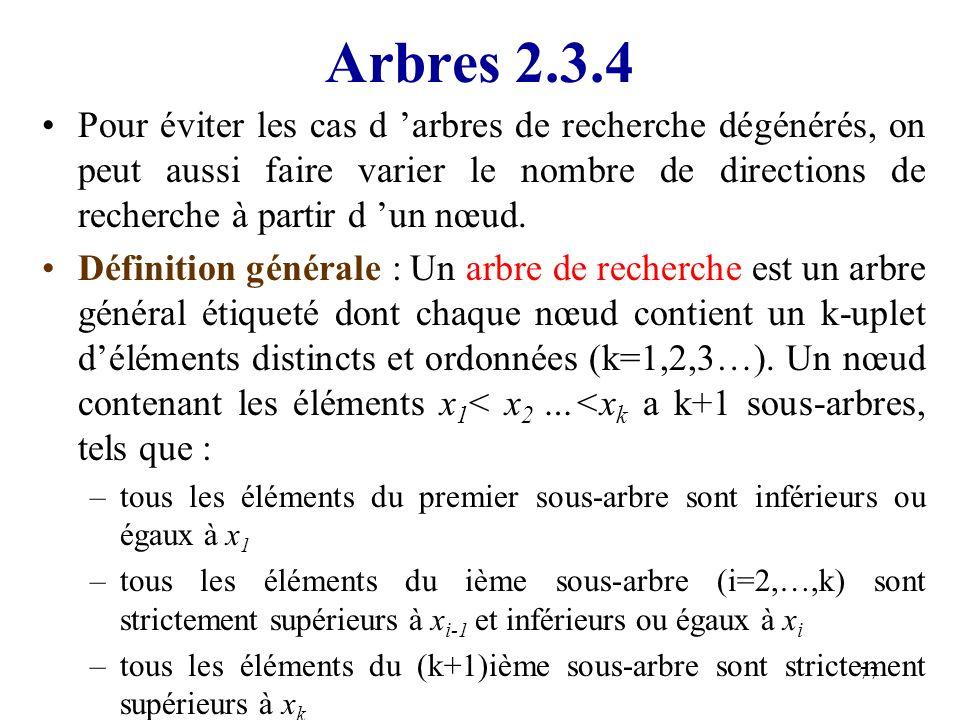 77 Arbres 2.3.4 Pour éviter les cas d arbres de recherche dégénérés, on peut aussi faire varier le nombre de directions de recherche à partir d un nœu