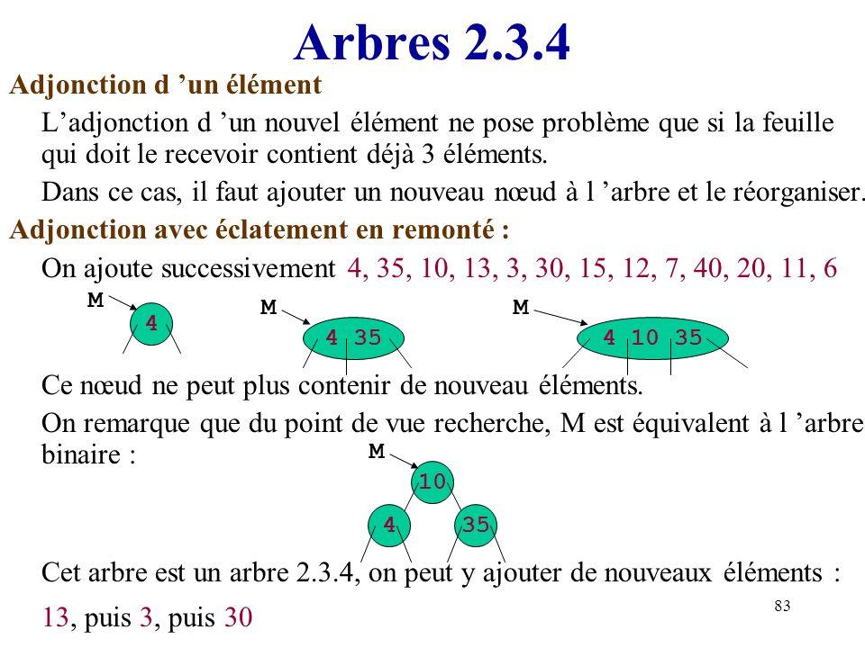 83 Arbres 2.3.4 Adjonction d un élément Ladjonction d un nouvel élément ne pose problème que si la feuille qui doit le recevoir contient déjà 3 élémen