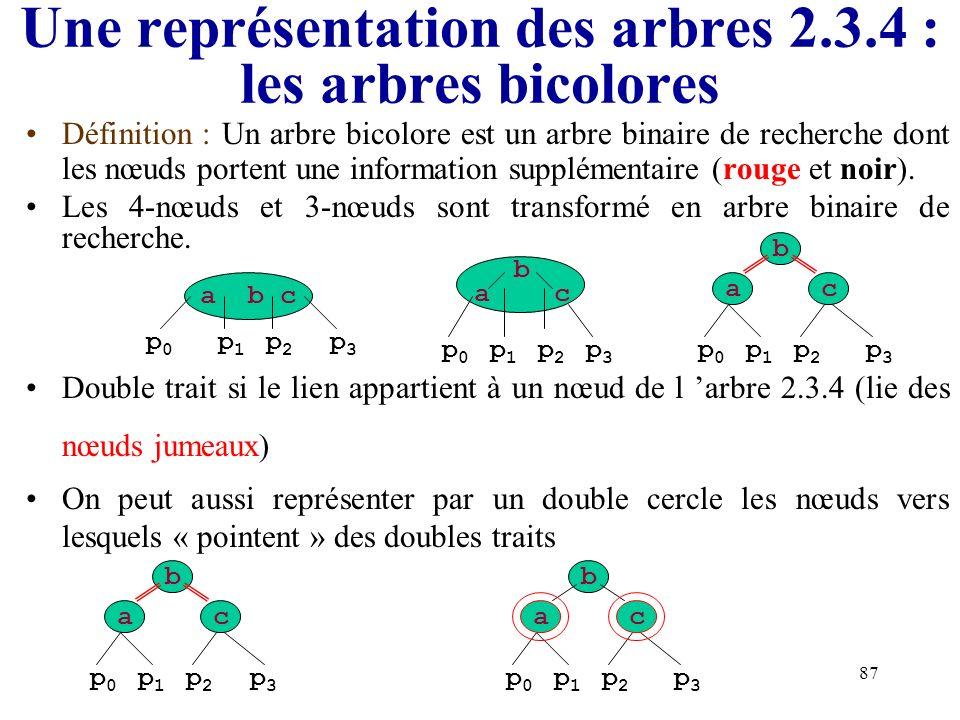 87 Une représentation des arbres 2.3.4 : les arbres bicolores Définition : Un arbre bicolore est un arbre binaire de recherche dont les nœuds portent