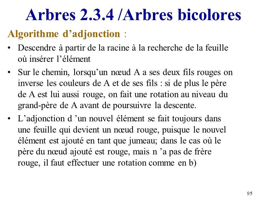 95 Arbres 2.3.4 /Arbres bicolores Algorithme dadjonction : Descendre à partir de la racine à la recherche de la feuille où insérer lélément Sur le che