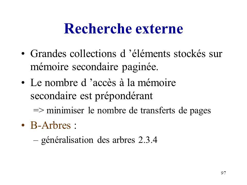 97 Recherche externe Grandes collections d éléments stockés sur mémoire secondaire paginée. Le nombre d accès à la mémoire secondaire est prépondérant