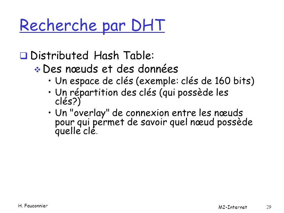 Recherche par DHT Distributed Hash Table: Des nœuds et des données Un espace de clés (exemple: clés de 160 bits) Un répartition des clés (qui possède les clés ) Un overlay de connexion entre les nœuds pour qui permet de savoir quel nœud possède quelle clé.