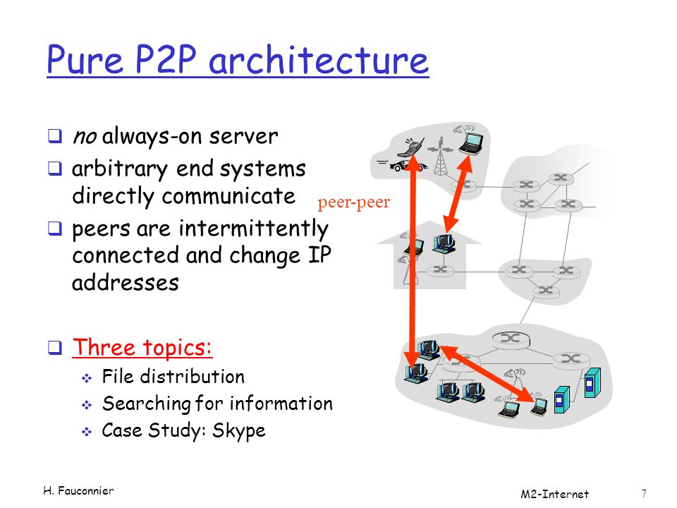 Pure P2P architecture no always-on server arbitrary end systems directly communicate peers are intermittently connected and change IP addresses Three topics: File distribution Searching for information Case Study: Skype H.