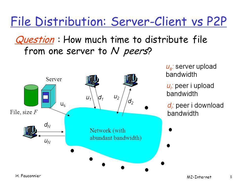 Recherche par DHT Distributed Hash Table: Des nœuds et des données Un espace de clés (exemple: clés de 160 bits) Un répartition des clés (qui possède les clés?) Un overlay de connexion entre les nœuds pour qui permet de savoir quel nœud possède quelle clé.