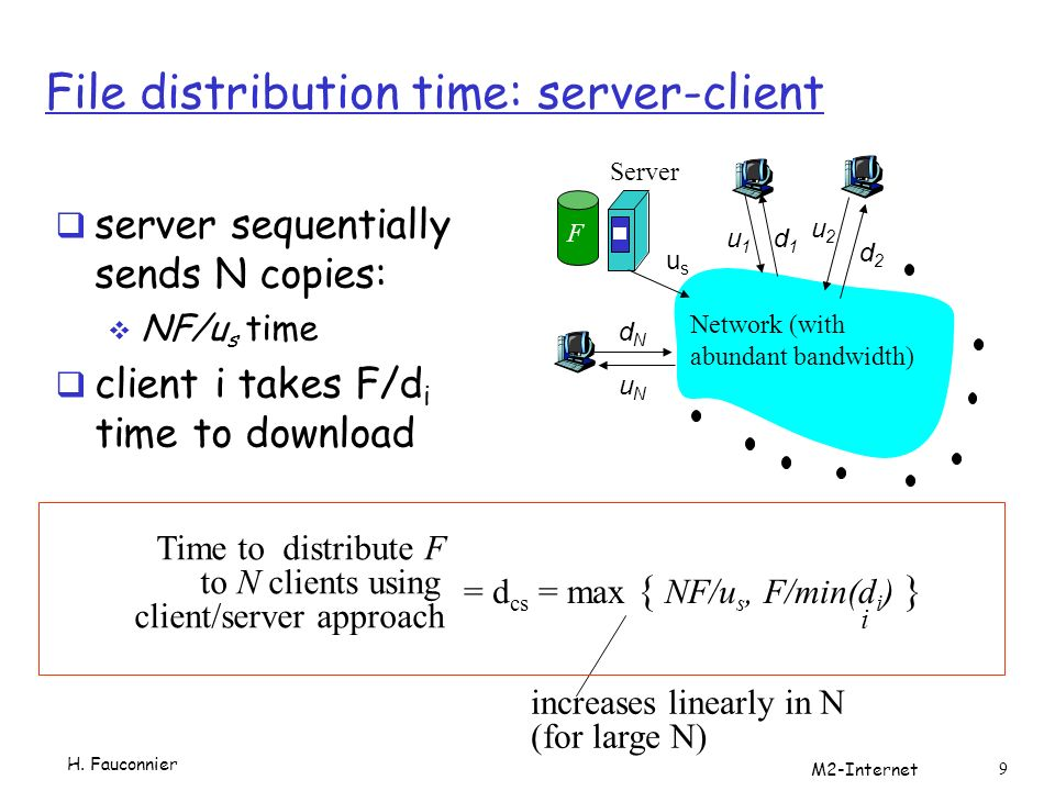 File distribution time: server-client server sequentially sends N copies: NF/u s time client i takes F/d i time to download H.