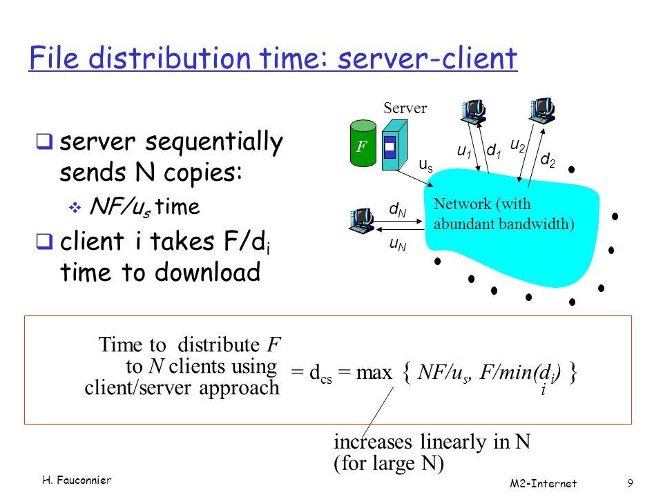 Distributed Hash Table (DHT) DHT = base de données pour P2P Contient des couples (key, value) key: numero SS; value: nom key: content type; value: adresse IP Un pair query la DHT par une key retourne les values correspondant à la key Un pair peut aussi inserer des couples (key, value) H.