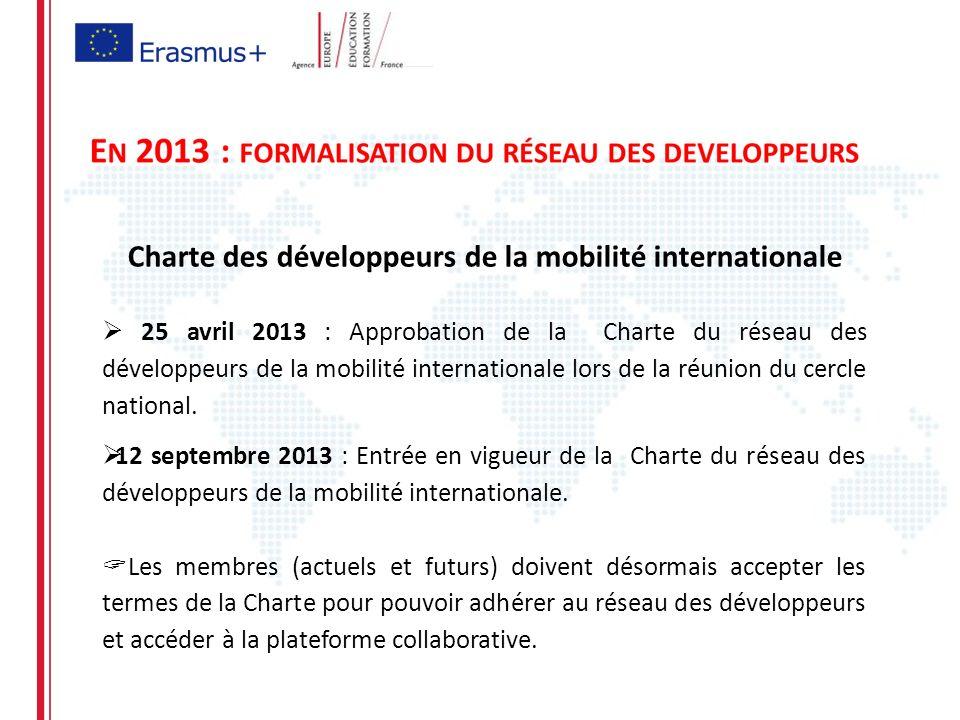 Charte des développeurs de la mobilité internationale 25 avril 2013 : Approbation de la Charte du réseau des développeurs de la mobilité internationale lors de la réunion du cercle national.