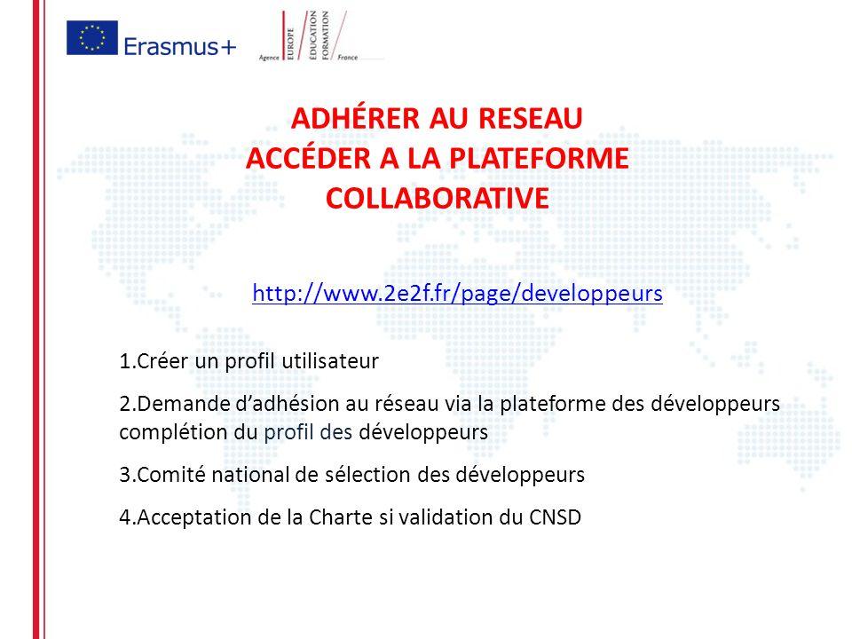 http://www.2e2f.fr/page/developpeurs 1.Créer un profil utilisateur 2.Demande dadhésion au réseau via la plateforme des développeurs complétion du profil des développeurs 3.Comité national de sélection des développeurs 4.Acceptation de la Charte si validation du CNSD ADHÉRER AU RESEAU ACCÉDER A LA PLATEFORME COLLABORATIVE