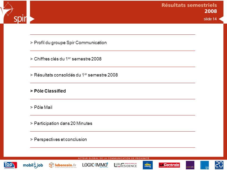 slide 14 > Profil du groupe Spir Communication > Chiffres clés du 1 er semestre 2008 > Résultats consolidés du 1 er semestre 2008 > Pôle Classified > Pôle Mail > Participation dans 20 Minutes > Perspectives et conclusion