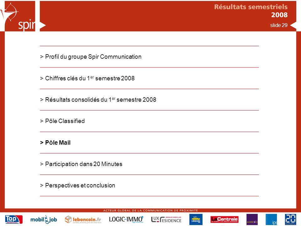 slide 29 > Profil du groupe Spir Communication > Chiffres clés du 1 er semestre 2008 > Résultats consolidés du 1 er semestre 2008 > Pôle Classified > Pôle Mail > Participation dans 20 Minutes > Perspectives et conclusion