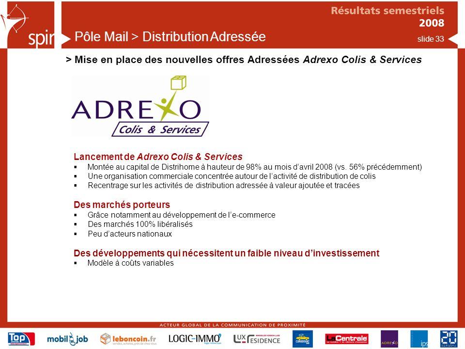 slide 33 Pôle Mail > Distribution Adressée > Mise en place des nouvelles offres Adressées Adrexo Colis & Services Lancement de Adrexo Colis & Services Montée au capital de Distrihome à hauteur de 98% au mois davril 2008 (vs.