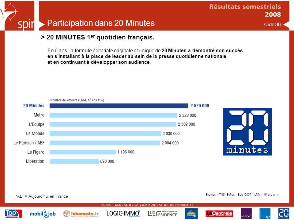 slide 36 Participation dans 20 Minutes > 20 MINUTES 1 er quotidien français.