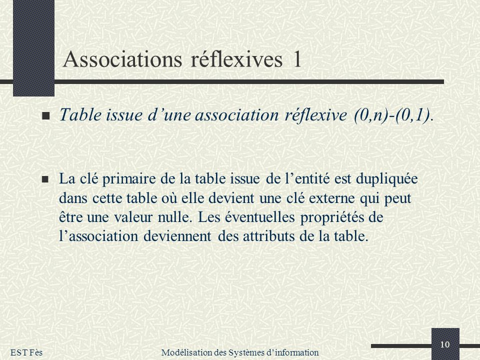 EST Fès Modélisation des Systèmes dinformation 10 Associations réflexives 1 Table issue dune association réflexive (0,n)-(0,1). La clé primaire de la